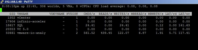 SQL test ESXTOP stats